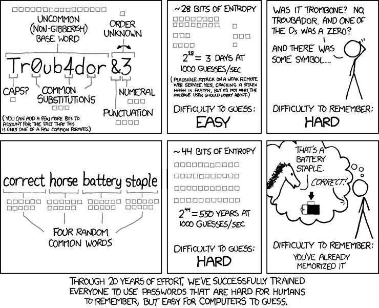 Le site xkcd explique en quelques cases pourquoi les phrases de passe sont à utiliser plutôt que les mots de passe.